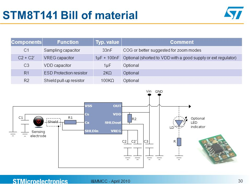 STM8T141 Bill of material Components Function Typ. value Comment C1