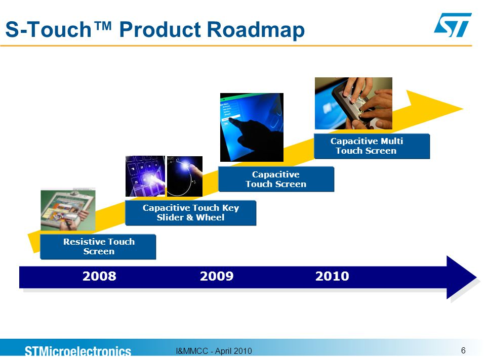 S-Touch™ Product Roadmap