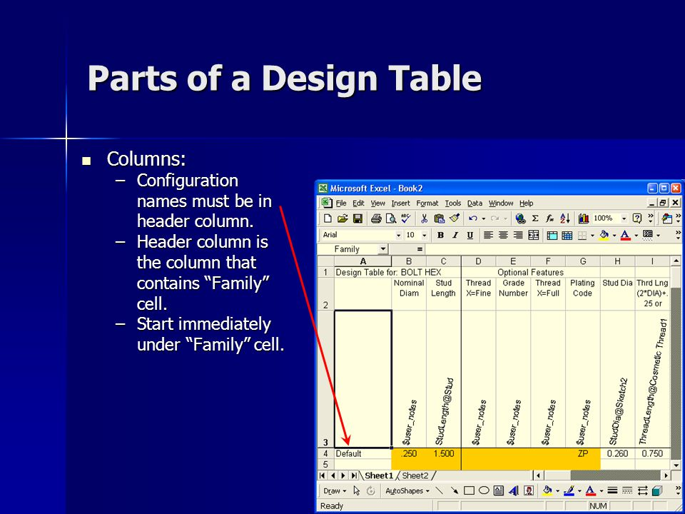 Parts of a Design Table Columns: