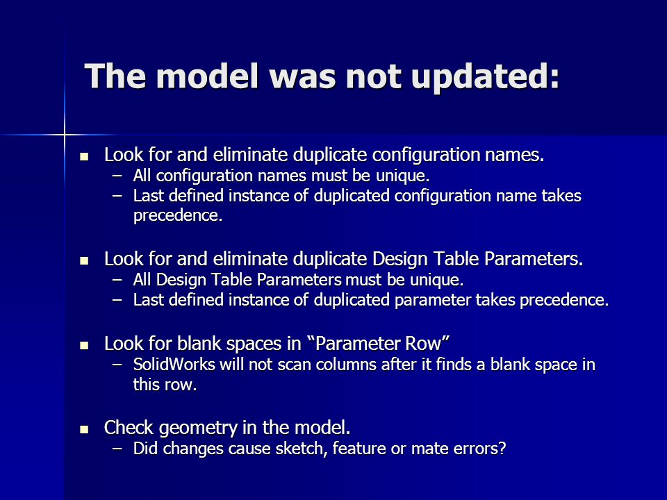 The model was not updated: