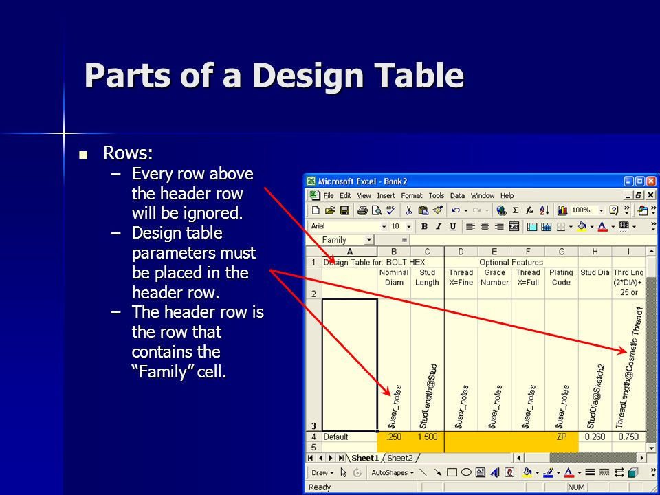 Parts of a Design Table Rows: