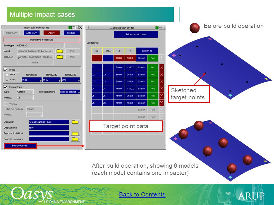 Multiple impact cases Before build operation Sketched target points