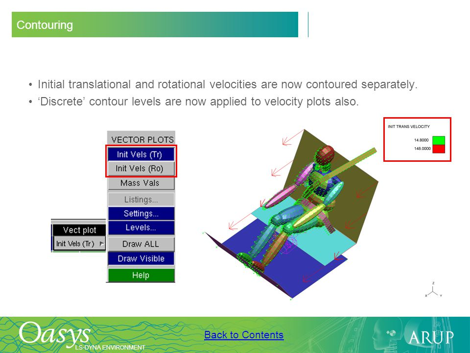 Contouring Initial translational and rotational velocities are now contoured separately.