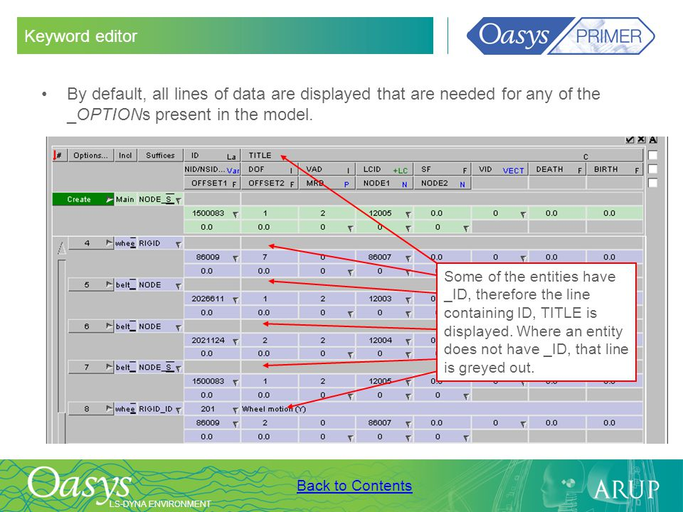 Keyword editor By default, all lines of data are displayed that are needed for any of the _OPTIONs present in the model.