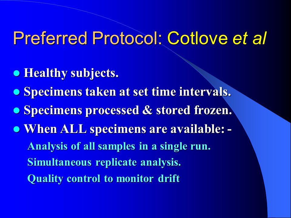 Preferred Protocol: Cotlove et al