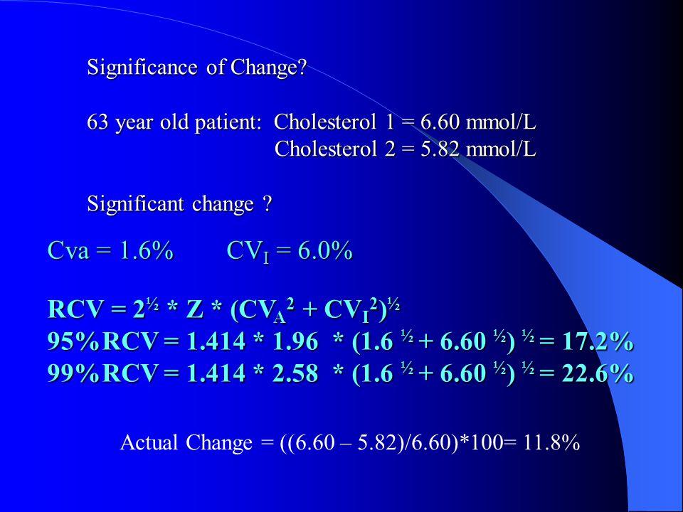 Cva = 1.6% CVI = 6.0% RCV = 2½ * Z * (CVA2 + CVI2)½