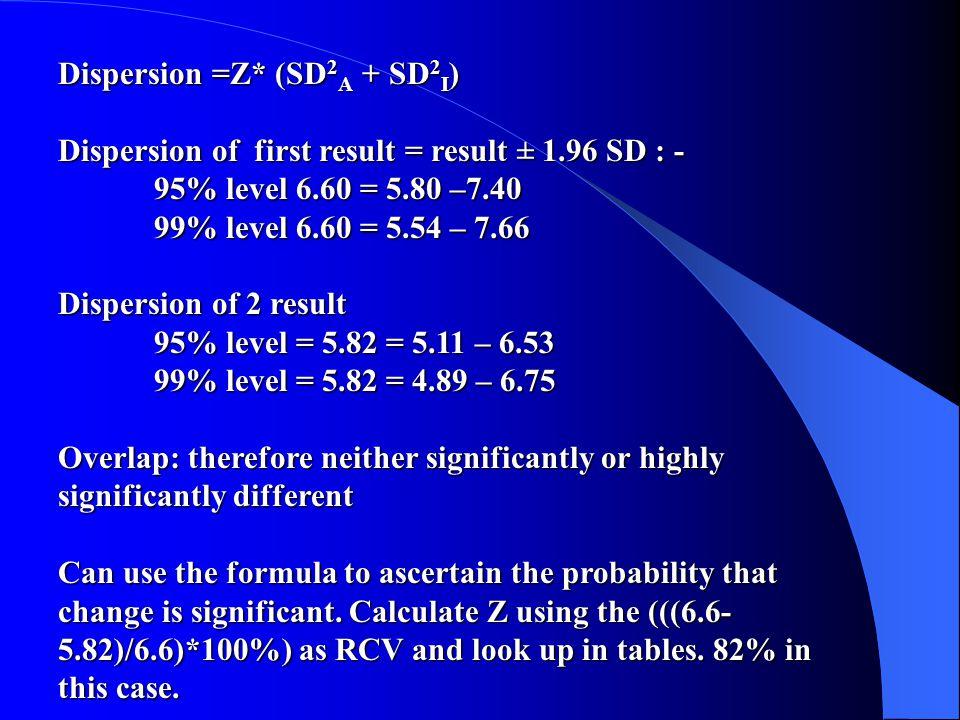 Dispersion =Z* (SD2A + SD2I)