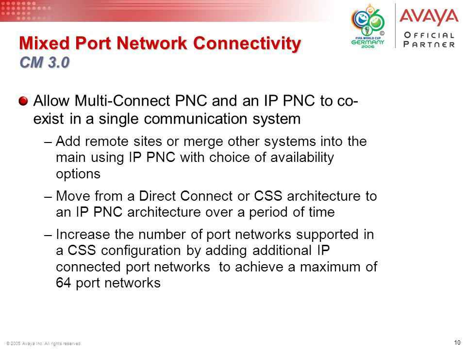 Mixed Port Network Connectivity CM 3.0