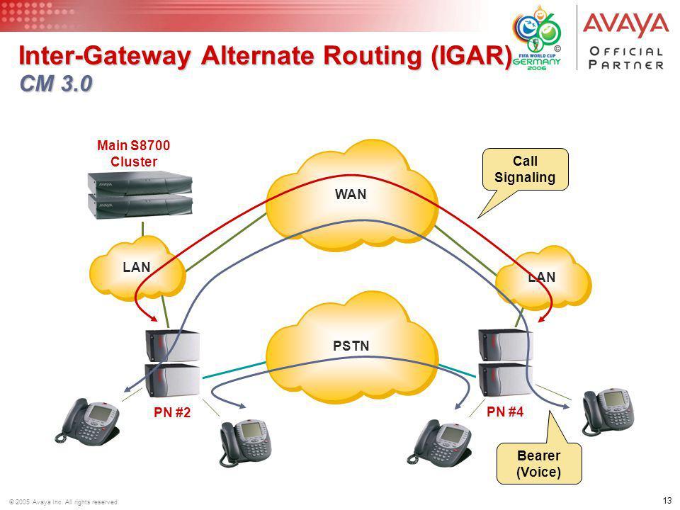 Inter-Gateway Alternate Routing (IGAR) CM 3.0