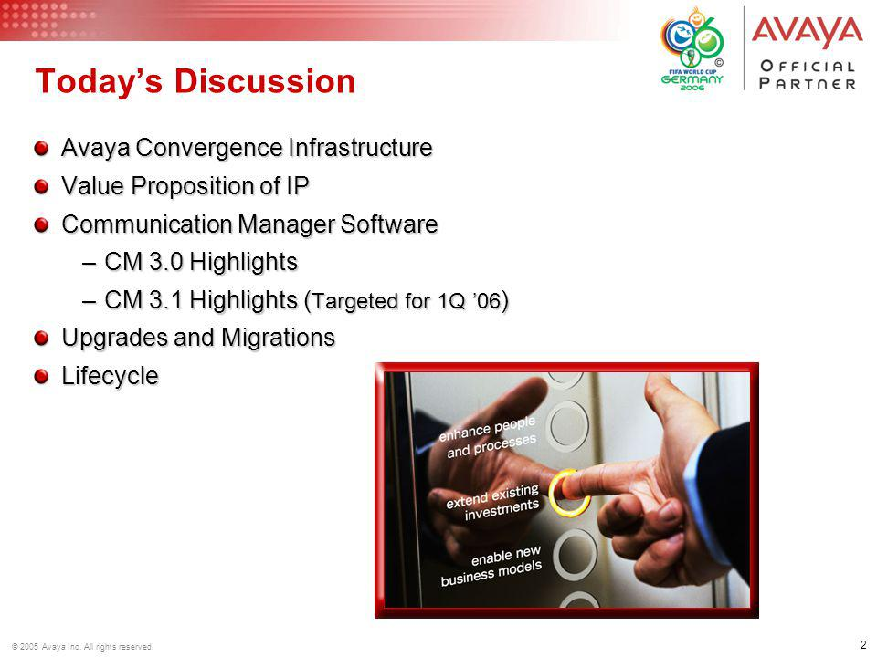 Today's Discussion Avaya Convergence Infrastructure