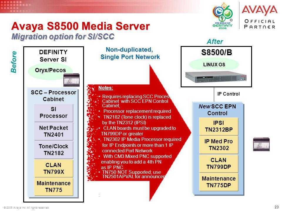 Avaya S8500 Media Server Migration option for SI/SCC