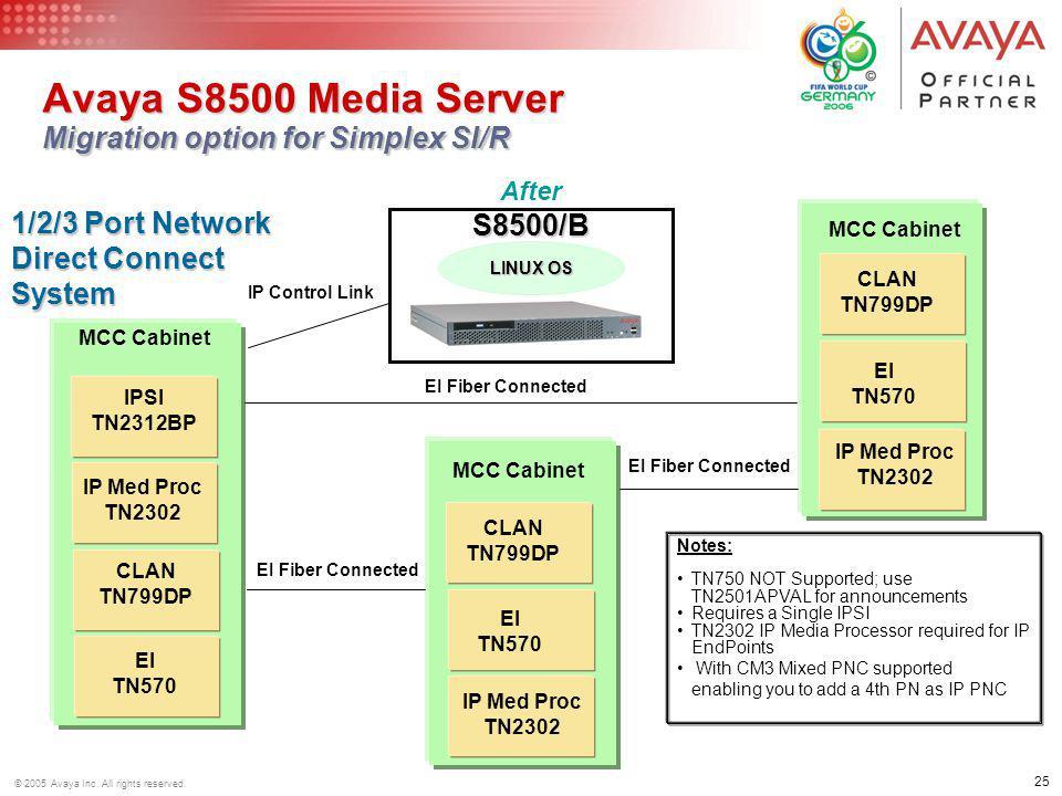 Avaya S8500 Media Server Migration option for Simplex SI/R