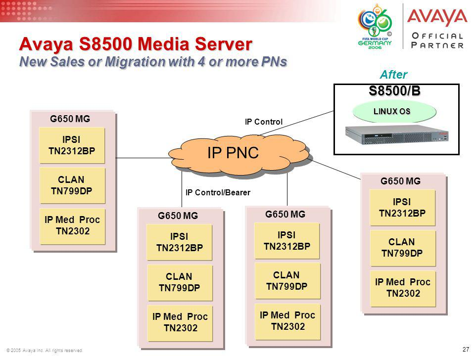 Avaya S8500 Media Server New Sales or Migration with 4 or more PNs