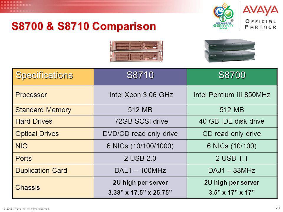 S8700 & S8710 Comparison Specifications S8710 S8700 Processor