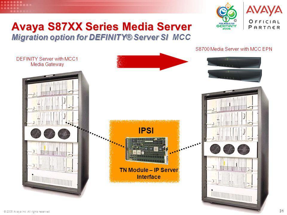 TN Module – IP Server Interface
