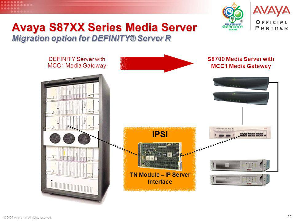 Avaya S87XX Series Media Server Migration option for DEFINITY® Server R