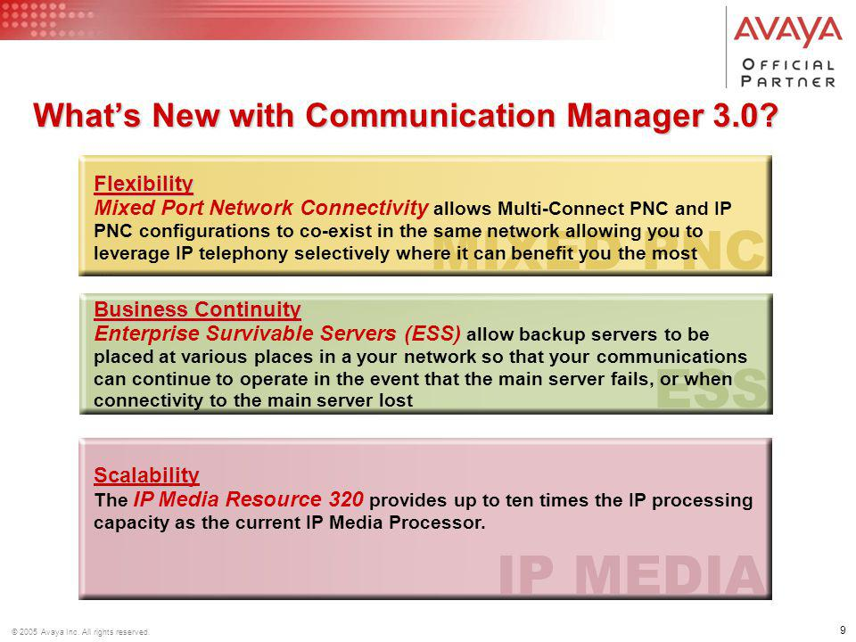 What's New with Communication Manager 3.0