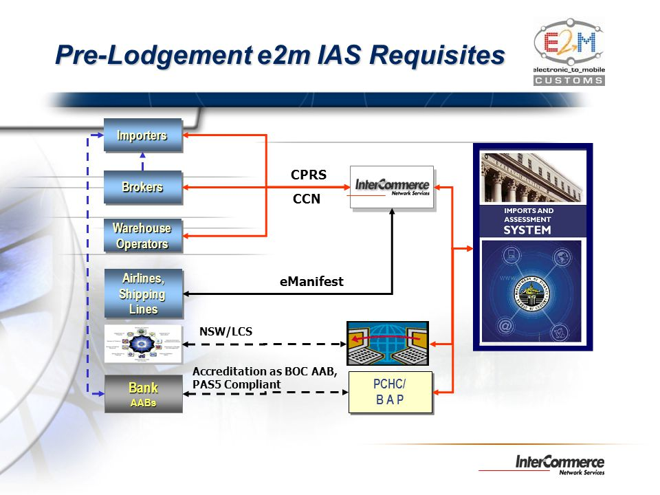 Pre-Lodgement e2m IAS Requisites