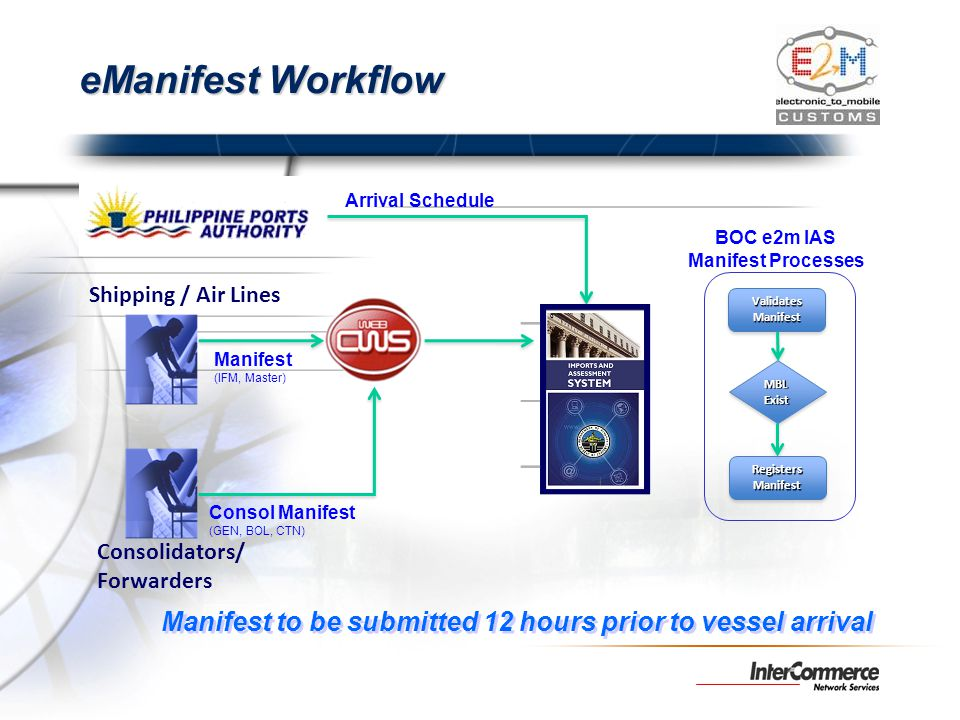 Manifest to be submitted 12 hours prior to vessel arrival