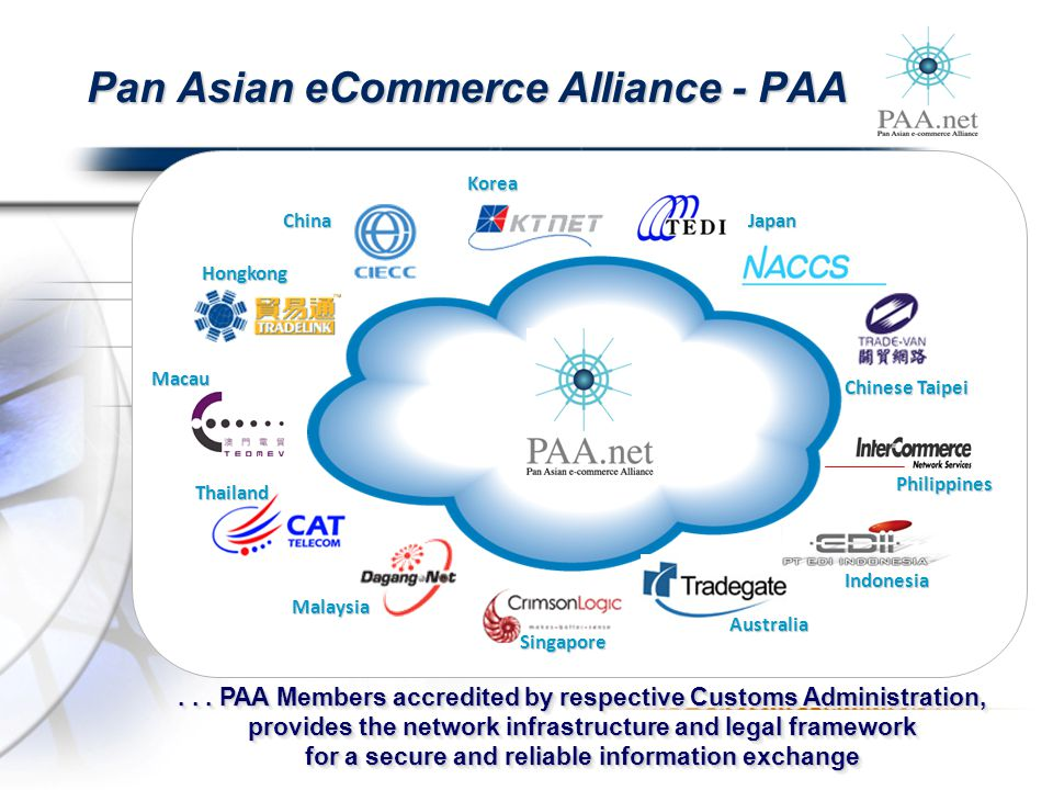Pan Asian eCommerce Alliance - PAA