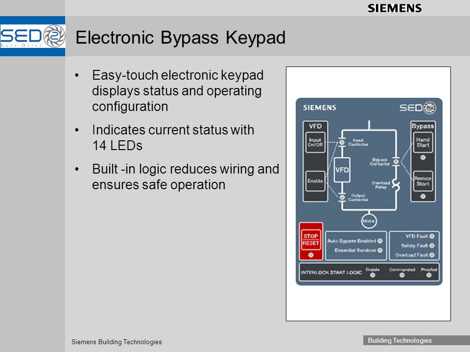 Electronic Bypass Keypad