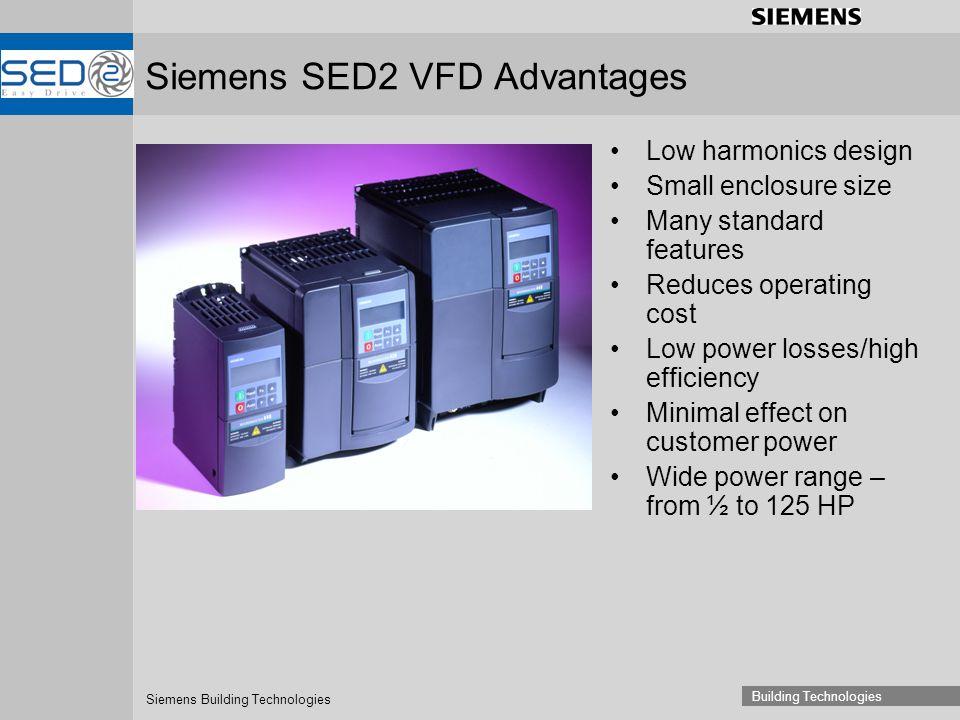 Siemens SED2 VFD Advantages