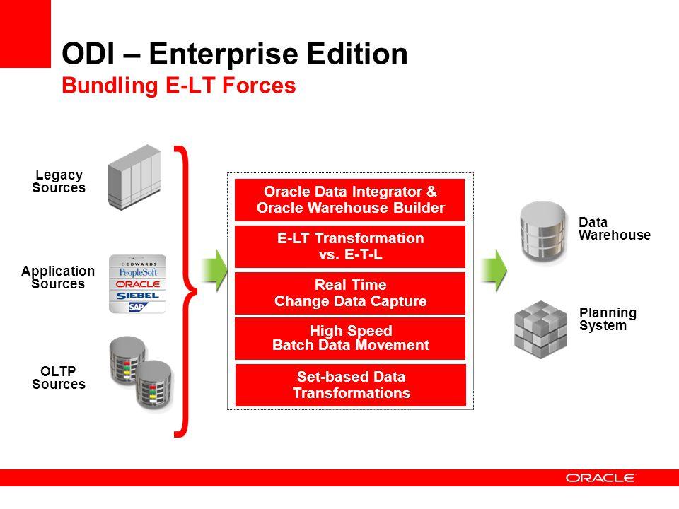 ODI – Enterprise Edition Bundling E-LT Forces