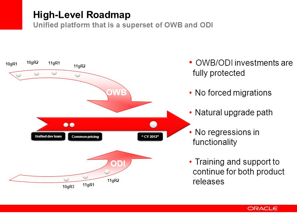 High-Level Roadmap Unified platform that is a superset of OWB and ODI