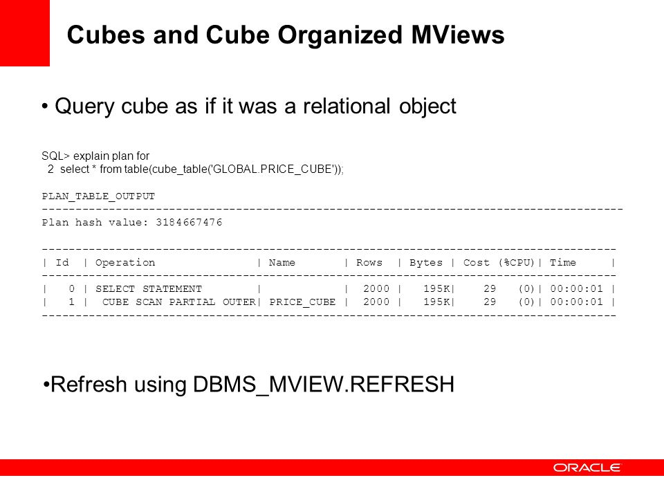 Cubes and Cube Organized MViews