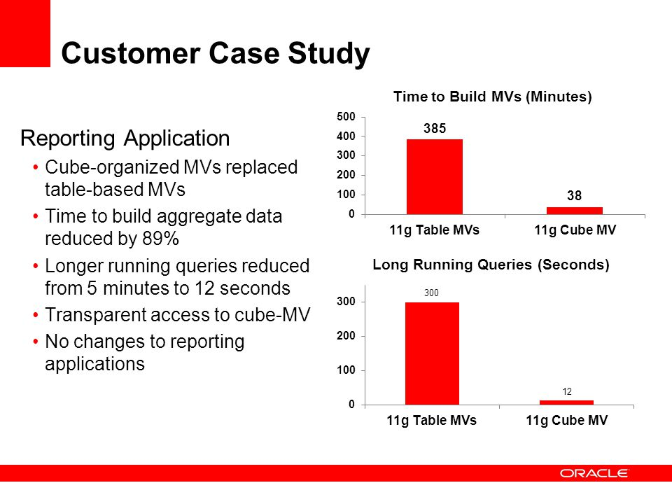 Customer Case Study Reporting Application