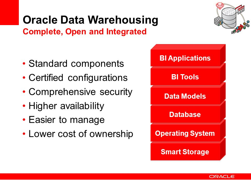 Oracle Data Warehousing Complete, Open and Integrated