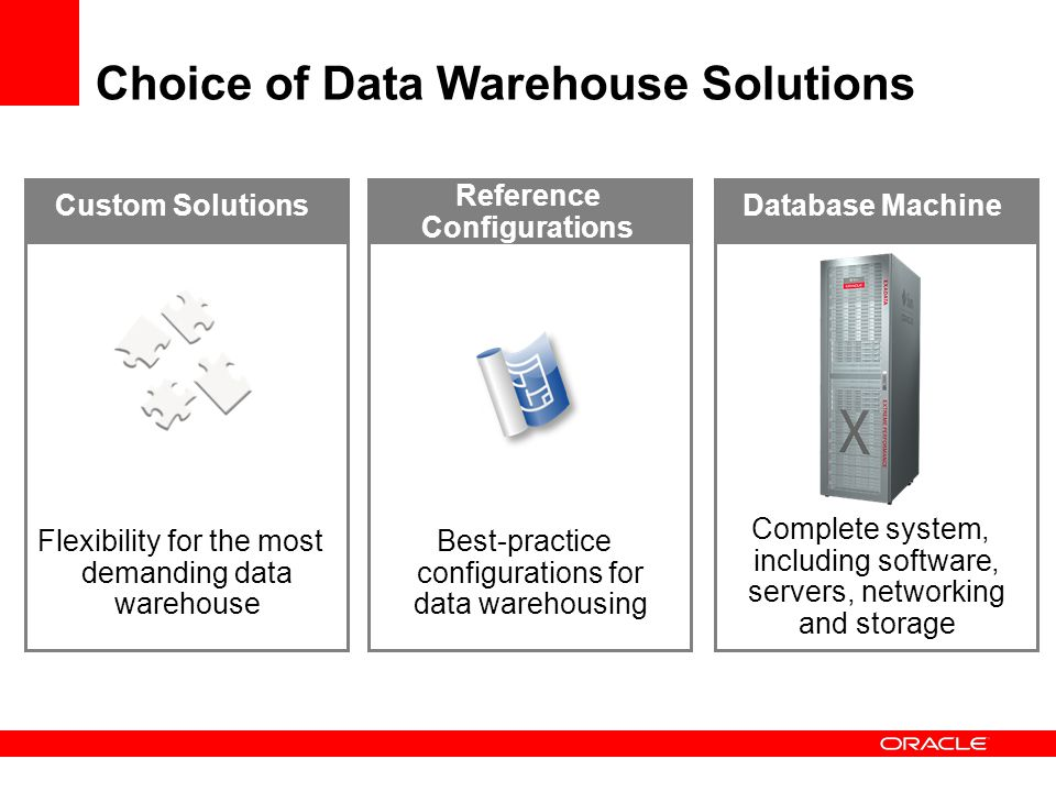 Choice of Data Warehouse Solutions