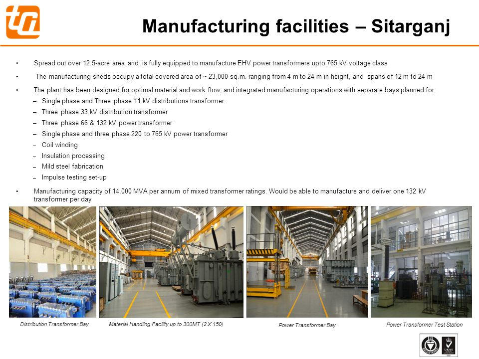 Manufacturing facilities – Sitarganj