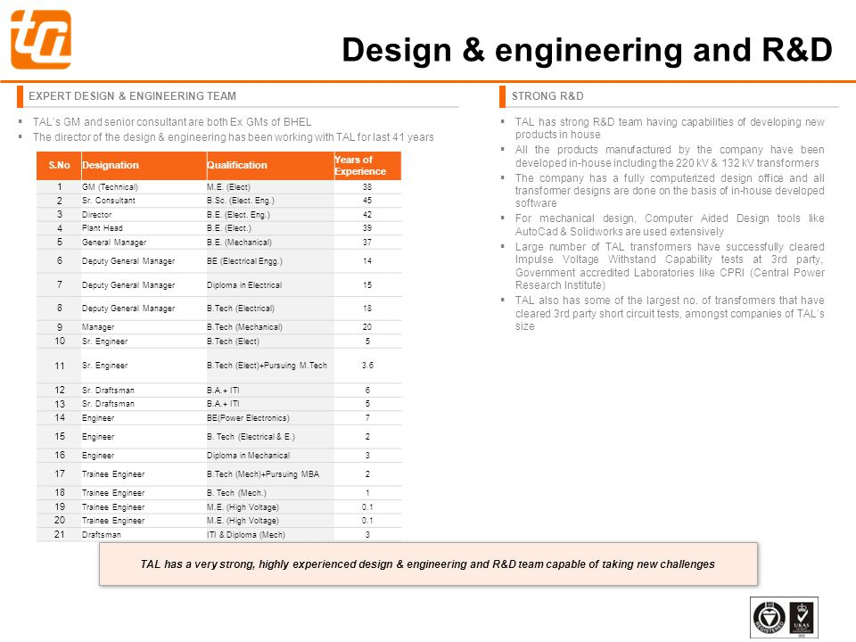 Design & engineering and R&D