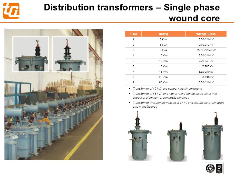Distribution transformers – Single phase wound core