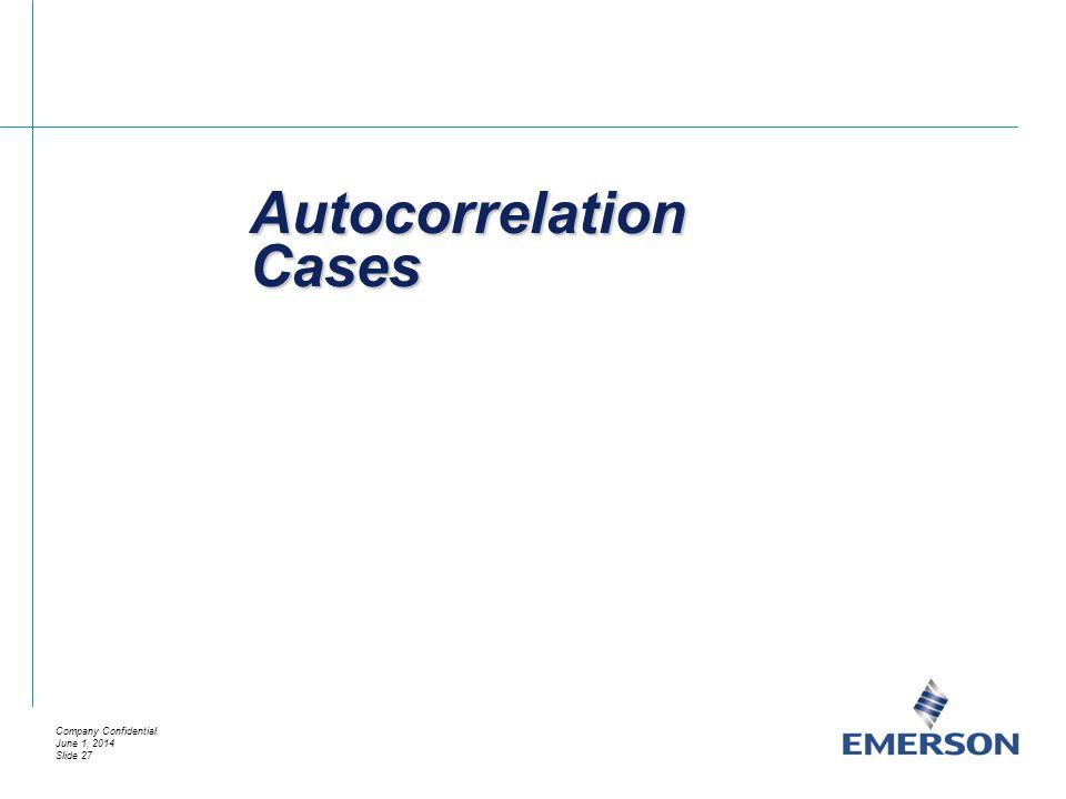 Autocorrelation Cases