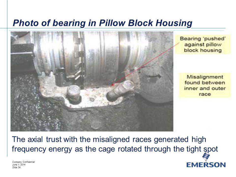 Photo of bearing in Pillow Block Housing