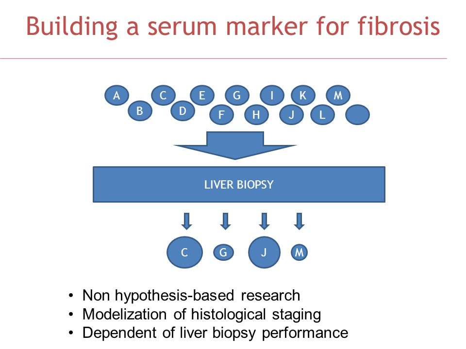Building a serum marker for fibrosis