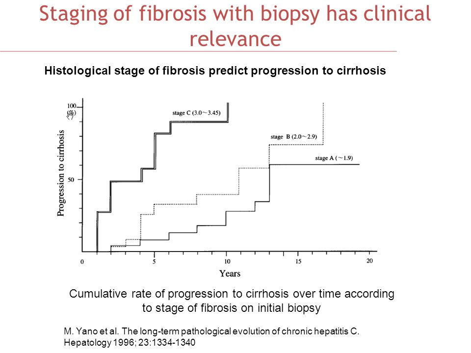 Staging of fibrosis with biopsy has clinical relevance
