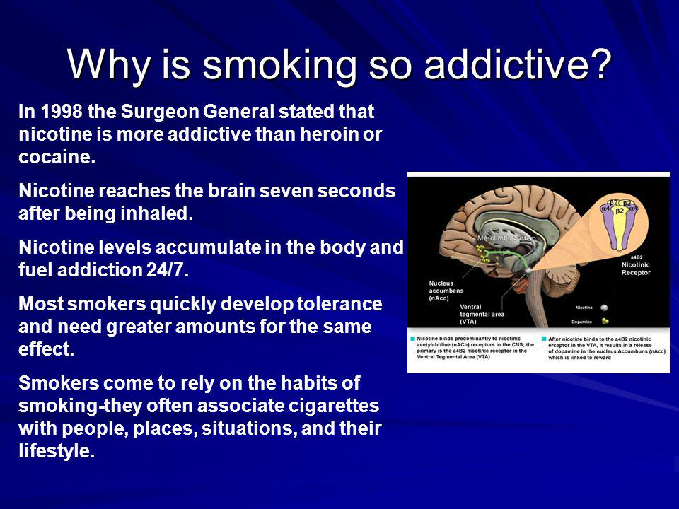 Why is smoking so addictive
