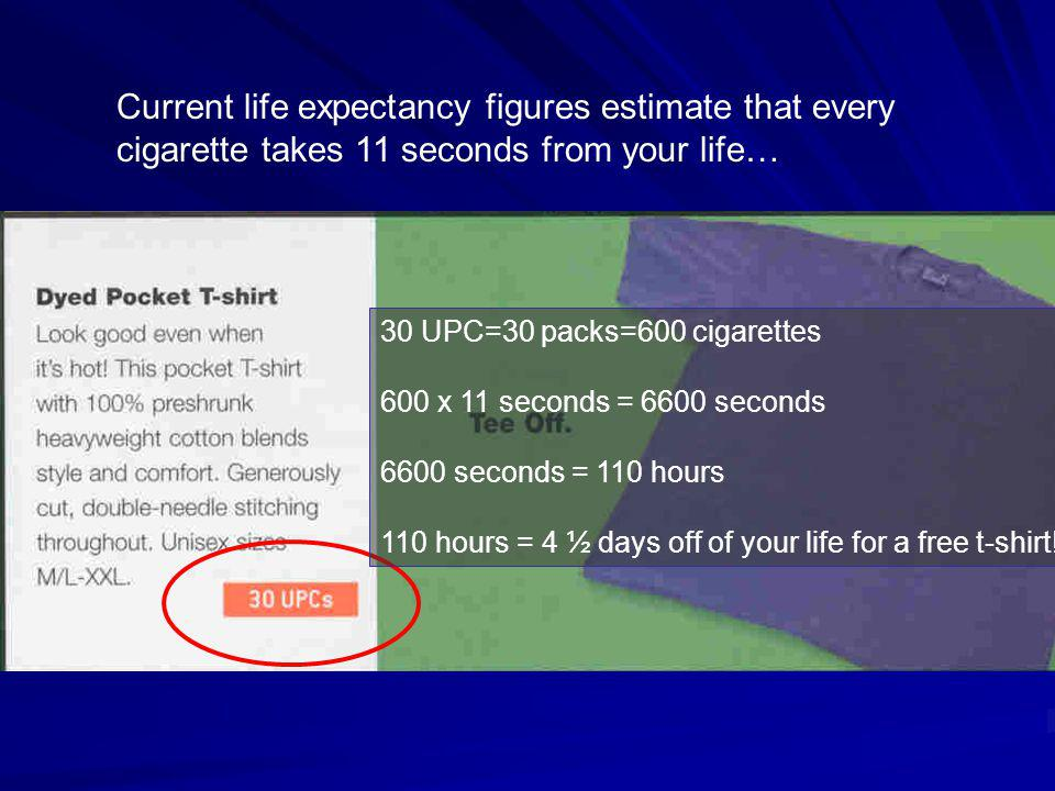 Current life expectancy figures estimate that every cigarette takes 11 seconds from your life…