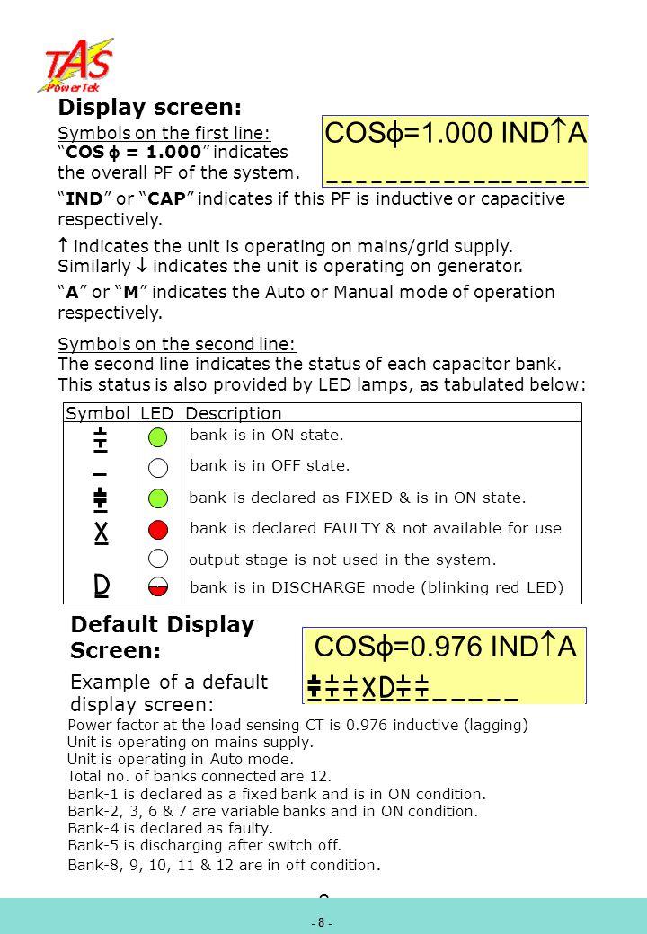 COSφ=1.000 INDA COSφ=0.976 INDA Display screen: