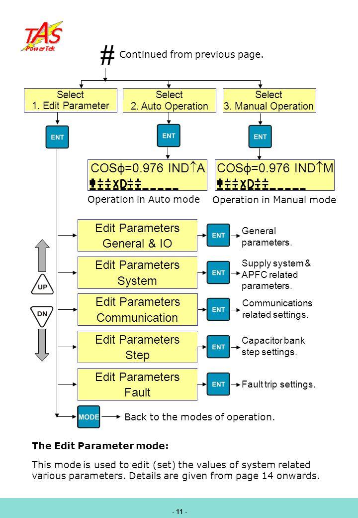 # COSφ=0.976 INDM COSφ=0.976 INDA Edit Parameters General & IO