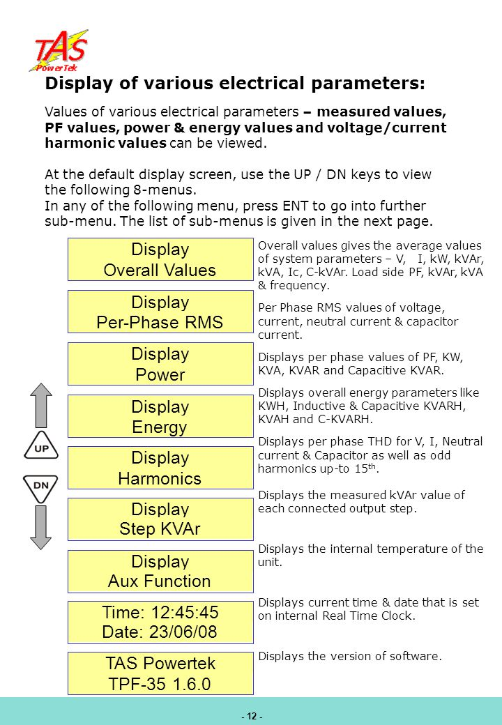 Display Overall Values Per-Phase RMS Power Energy Harmonics Step KVAr