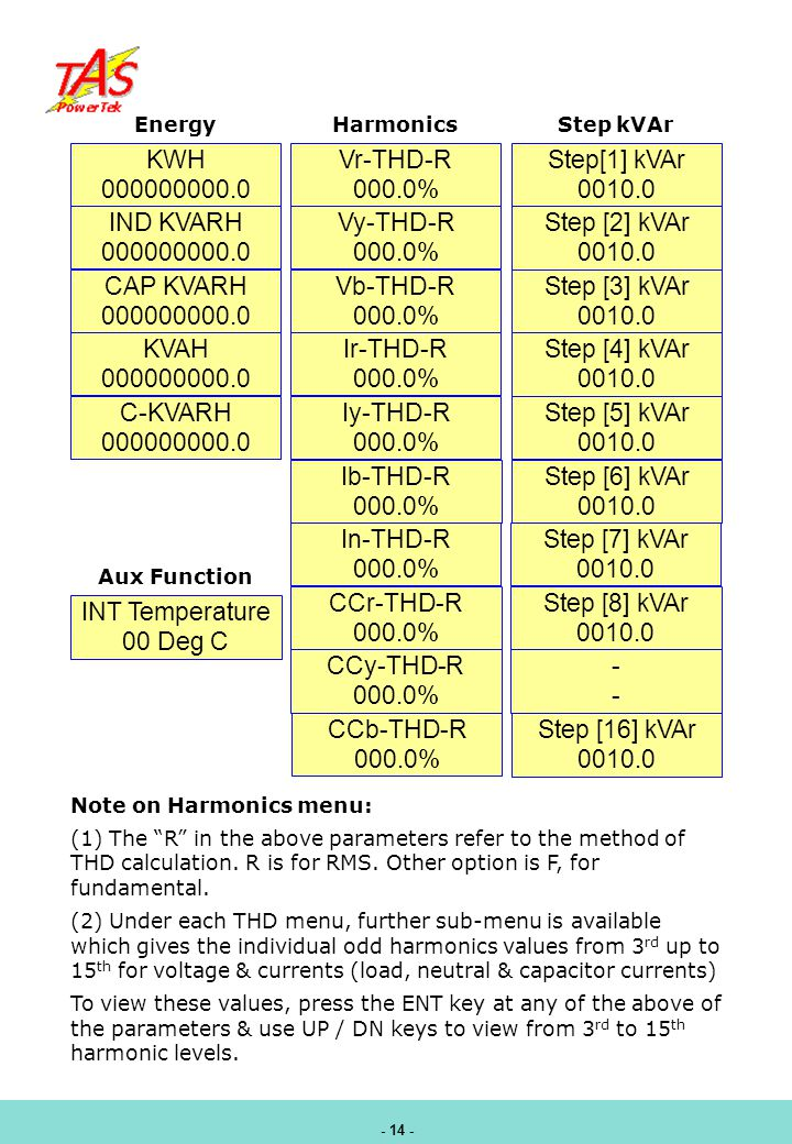 KWH 000000000.0 IND KVARH CAP KVARH KVAH C-KVARH Vr-THD-R 000.0%
