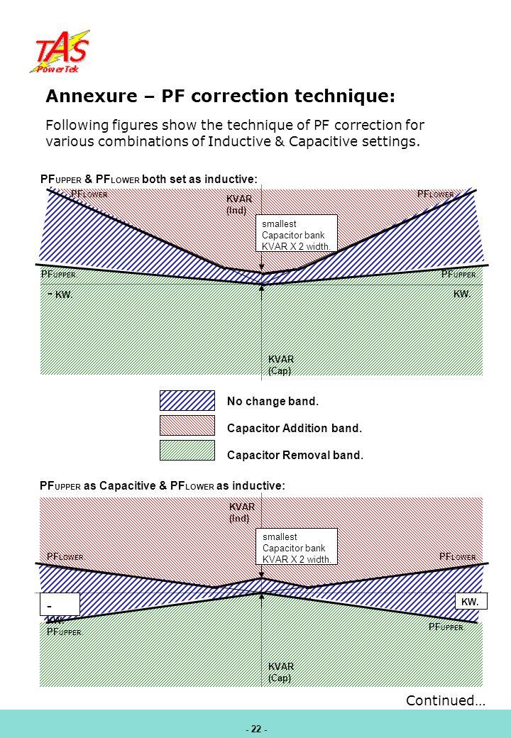 Annexure – PF correction technique: