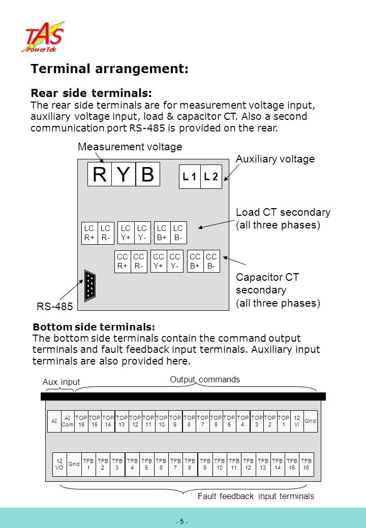 R Y B Terminal arrangement: Rear side terminals: Measurement voltage