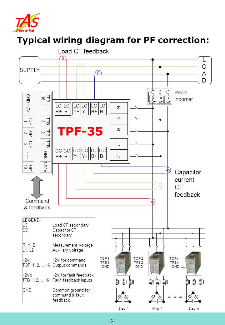 Power factor controller for thyristor switching application ppt tpf 35 typical wiring diagram for pf correction asfbconference2016 Images