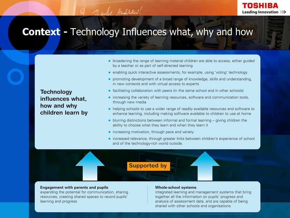 Context - Technology Influences what, why and how