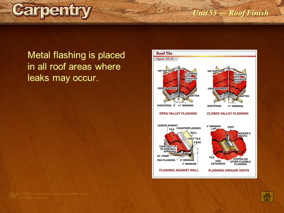 Metal flashing is placed in all roof areas where leaks may occur.